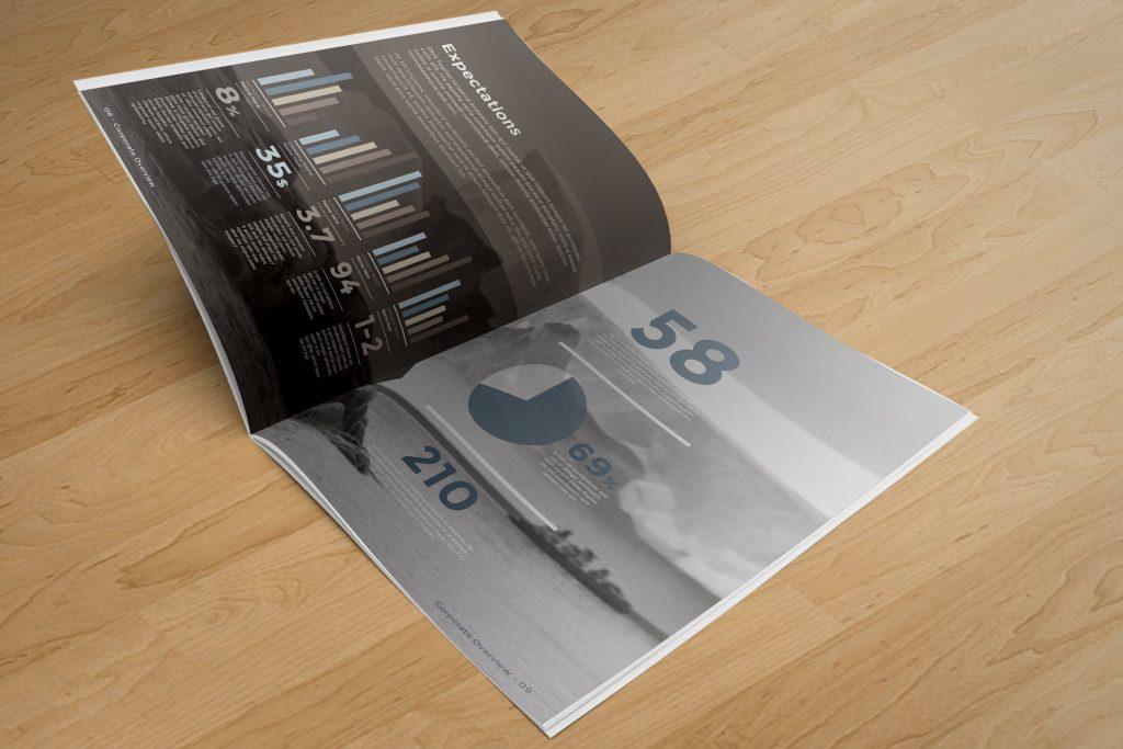 Laminated Printed Material
